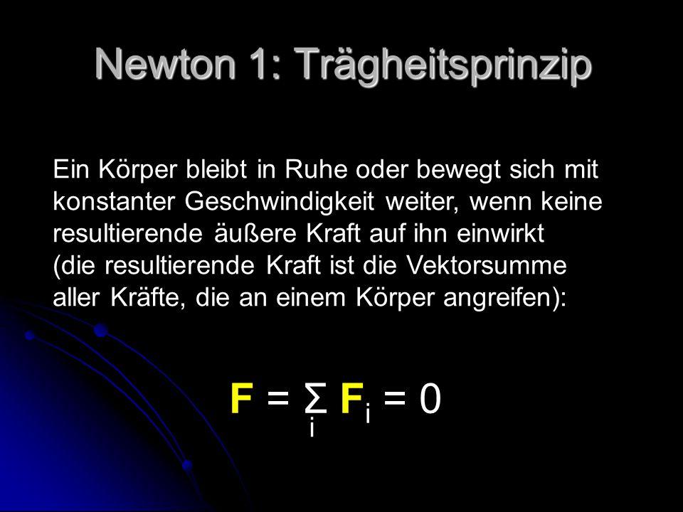 Newton 1: Trägheitsprinzip