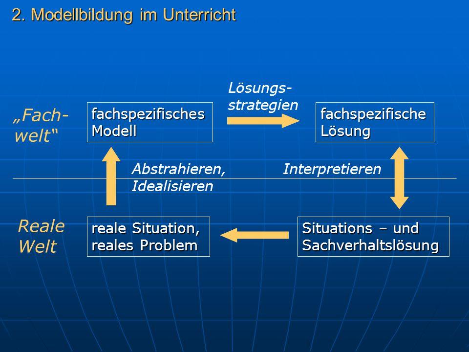 2. Modellbildung im Unterricht