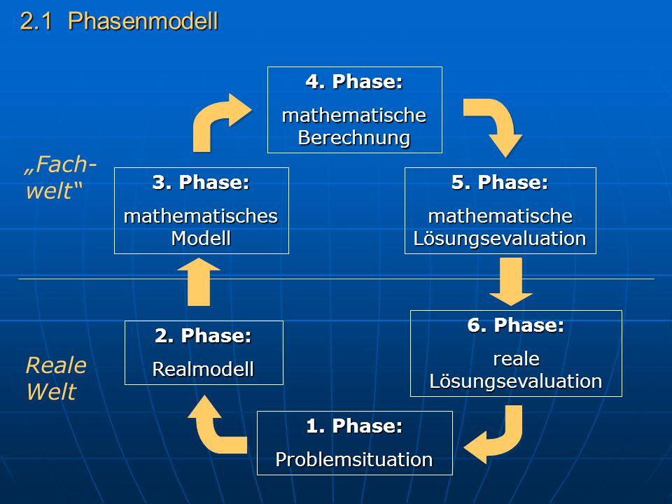 """2.1 Phasenmodell """"Fach-welt Reale Welt 4. Phase:"""