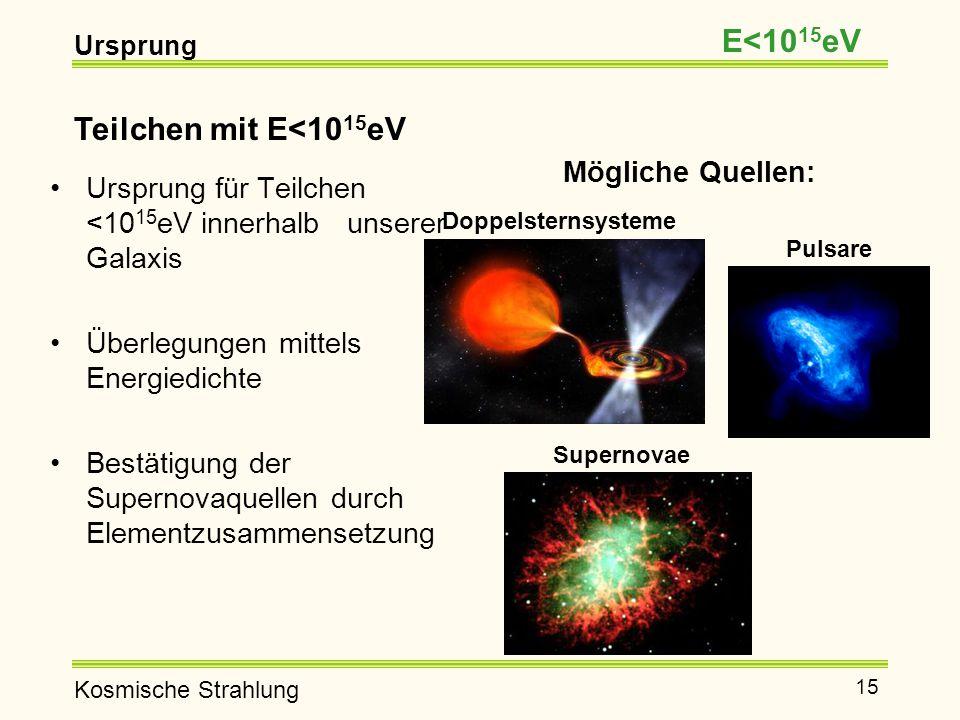 E<1015eV Teilchen mit E<1015eV