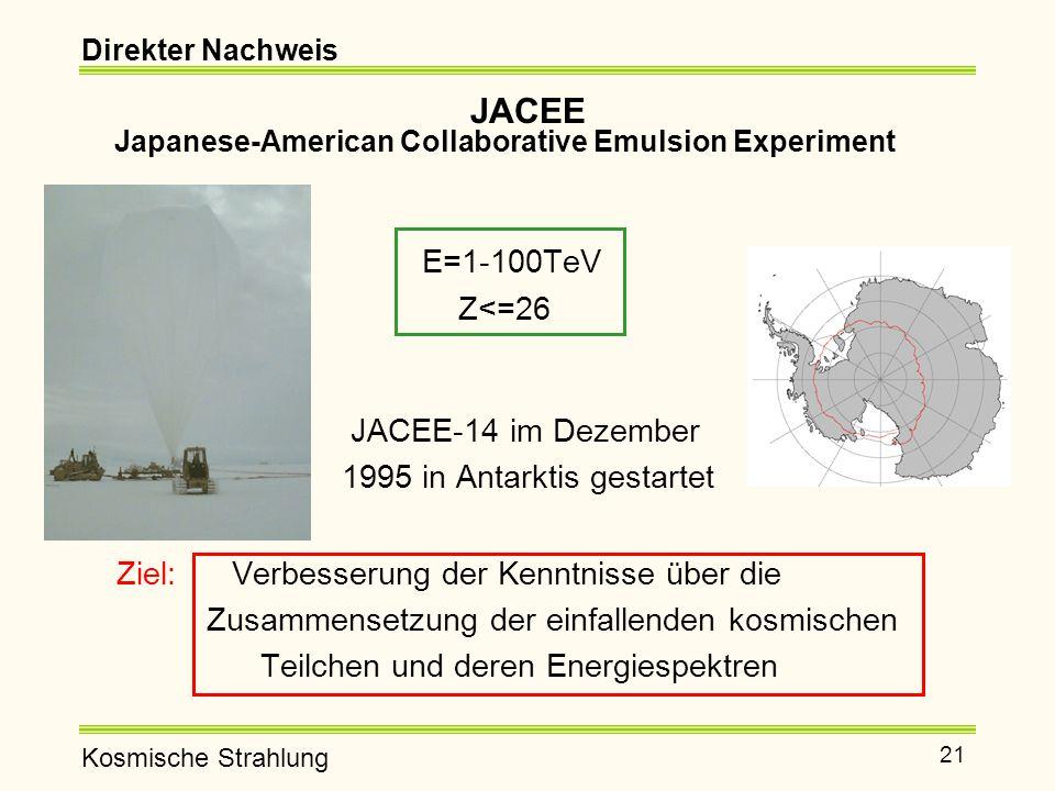 JACEE E=1-100TeV Z<=26 JACEE-14 im Dezember