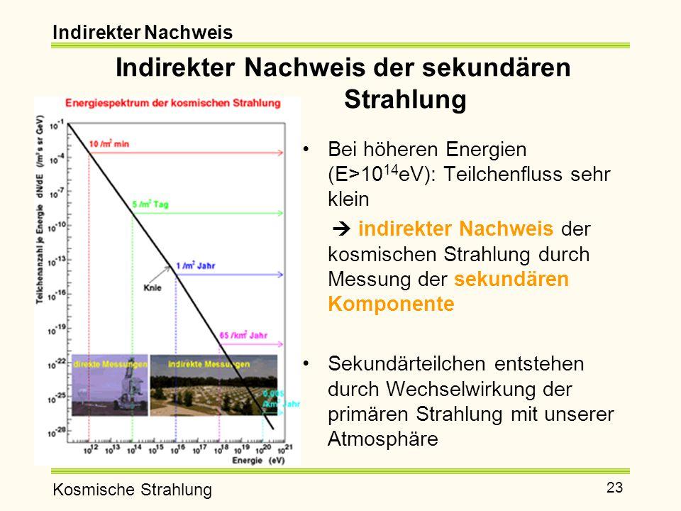 Indirekter Nachweis der sekundären Strahlung