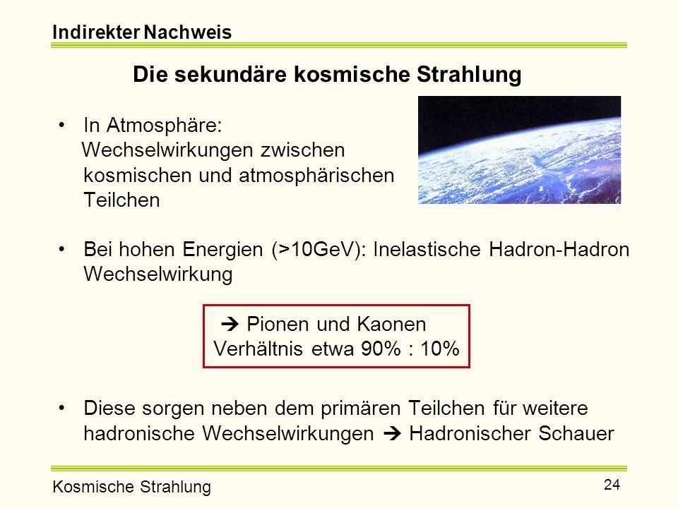 Die sekundäre kosmische Strahlung