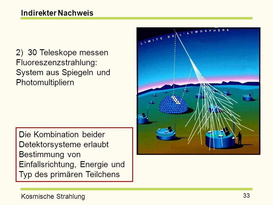 2) 30 Teleskope messen Fluoreszenzstrahlung:
