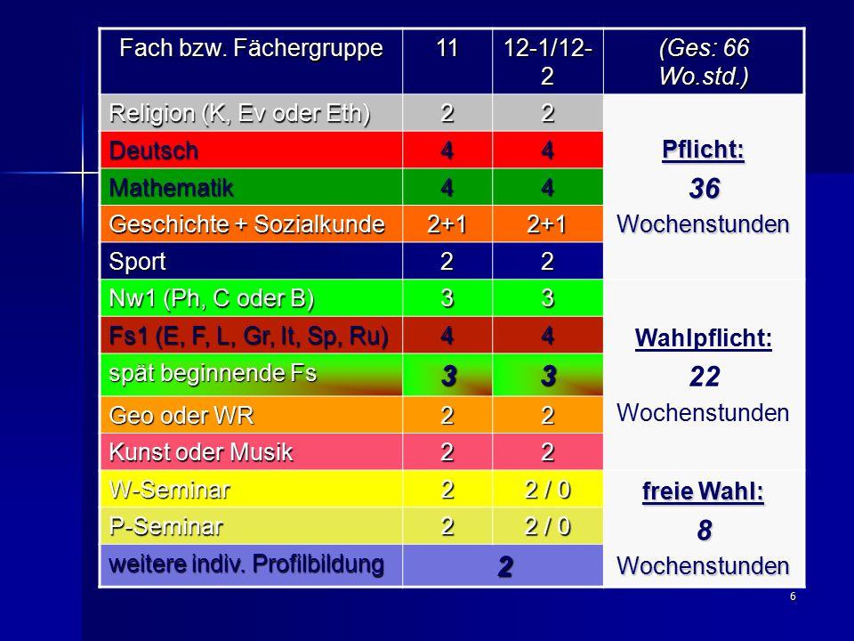36 22 8 Fach bzw. Fächergruppe 11 12-1/12-2 (Ges: 66 Wo.std.)