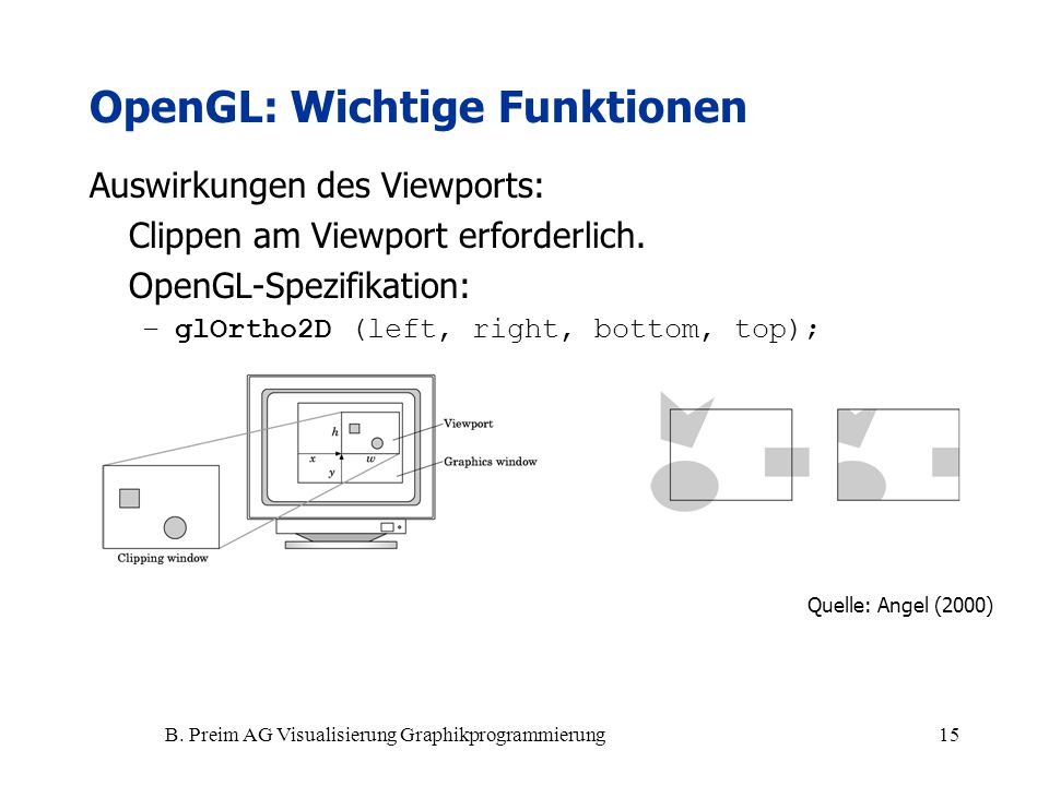OpenGL: Wichtige Funktionen
