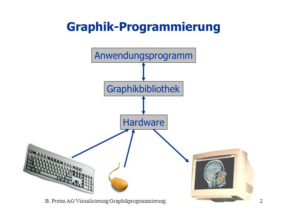 Graphik-Programmierung
