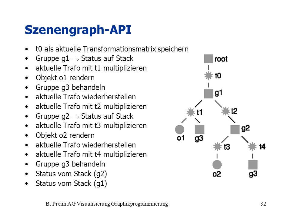 B. Preim AG Visualisierung Graphikprogrammierung