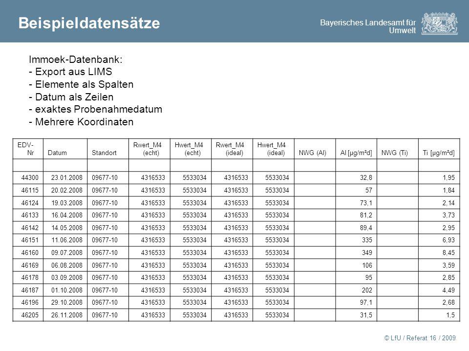 Beispieldatensätze Immoek-Datenbank: Export aus LIMS