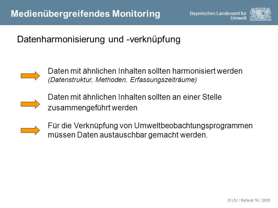Medienübergreifendes Monitoring