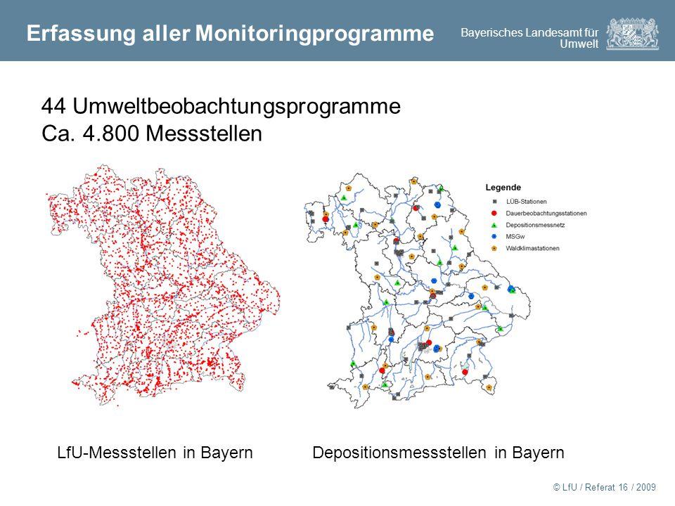 Erfassung aller Monitoringprogramme