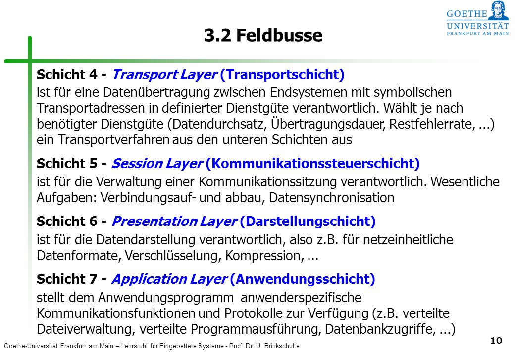 3.2 Feldbusse Schicht 4 - Transport Layer (Transportschicht)