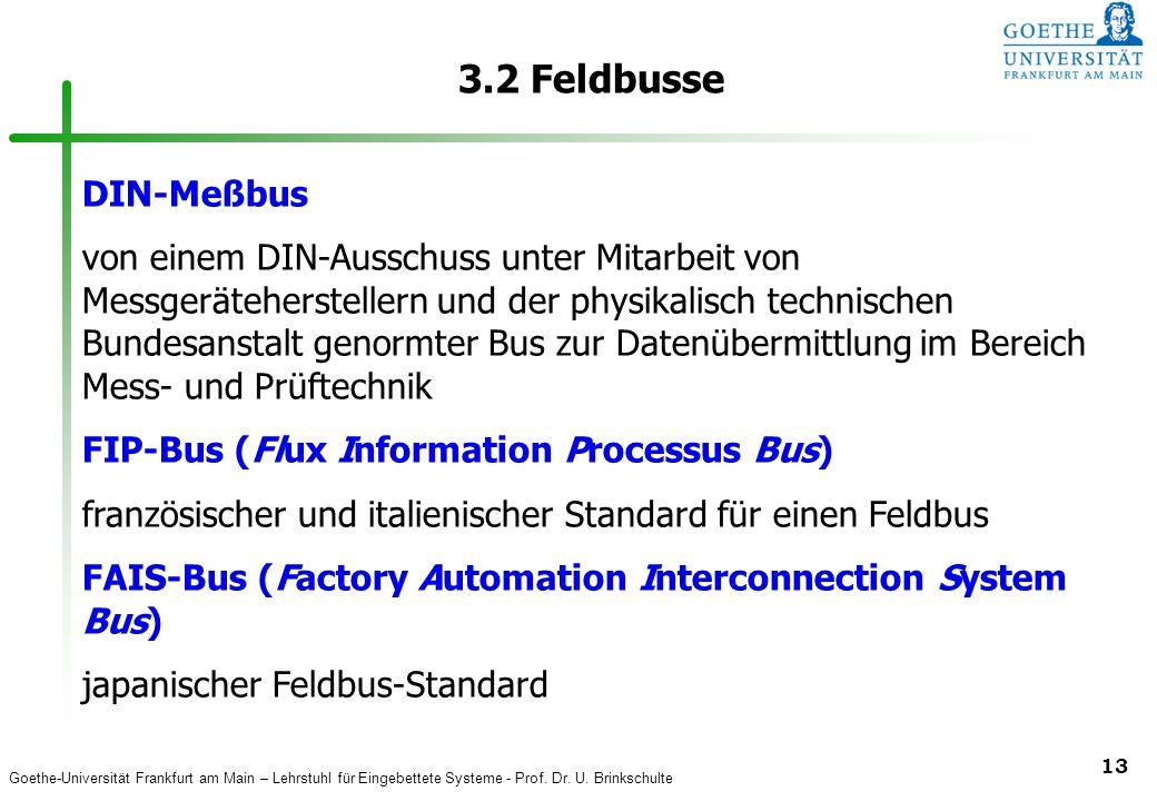 3.2 Feldbusse DIN-Meßbus.