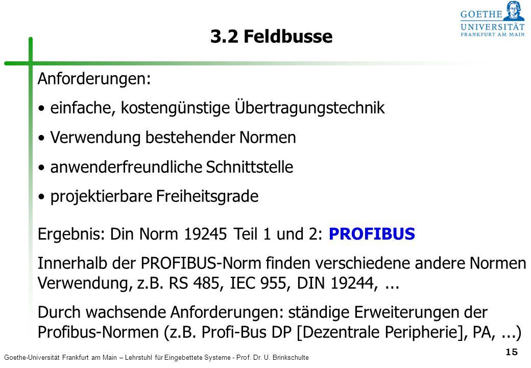 3.2 Feldbusse Anforderungen: