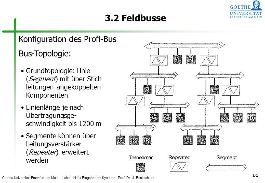 3.2 Feldbusse Konfiguration des Profi-Bus Bus-Topologie: