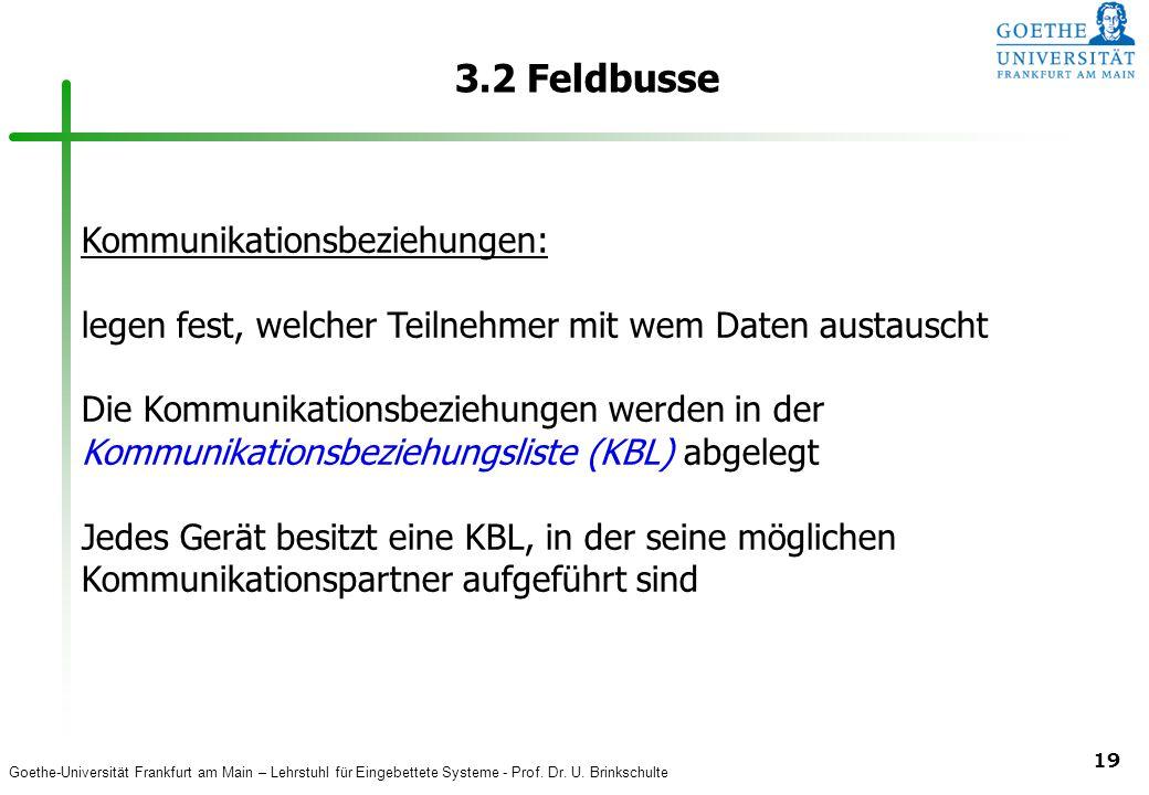 3.2 Feldbusse Kommunikationsbeziehungen: