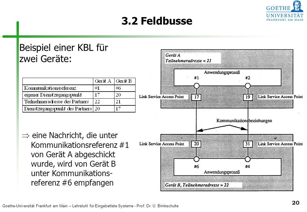 3.2 Feldbusse Beispiel einer KBL für zwei Geräte: