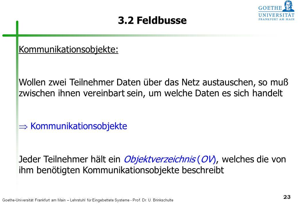 3.2 Feldbusse Kommunikationsobjekte: