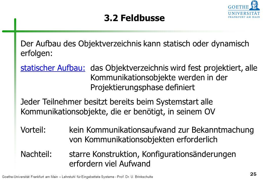 3.2 Feldbusse Der Aufbau des Objektverzeichnis kann statisch oder dynamisch erfolgen: