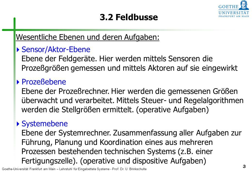 3.2 Feldbusse Wesentliche Ebenen und deren Aufgaben: