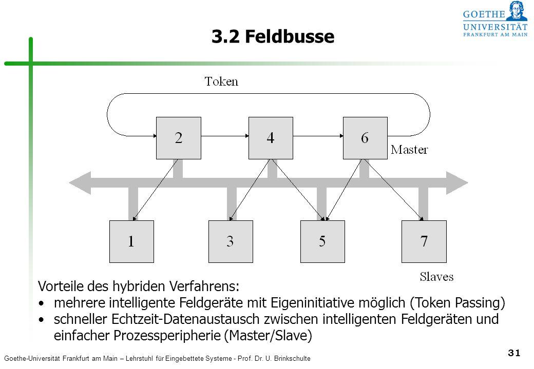 3.2 Feldbusse Vorteile des hybriden Verfahrens: