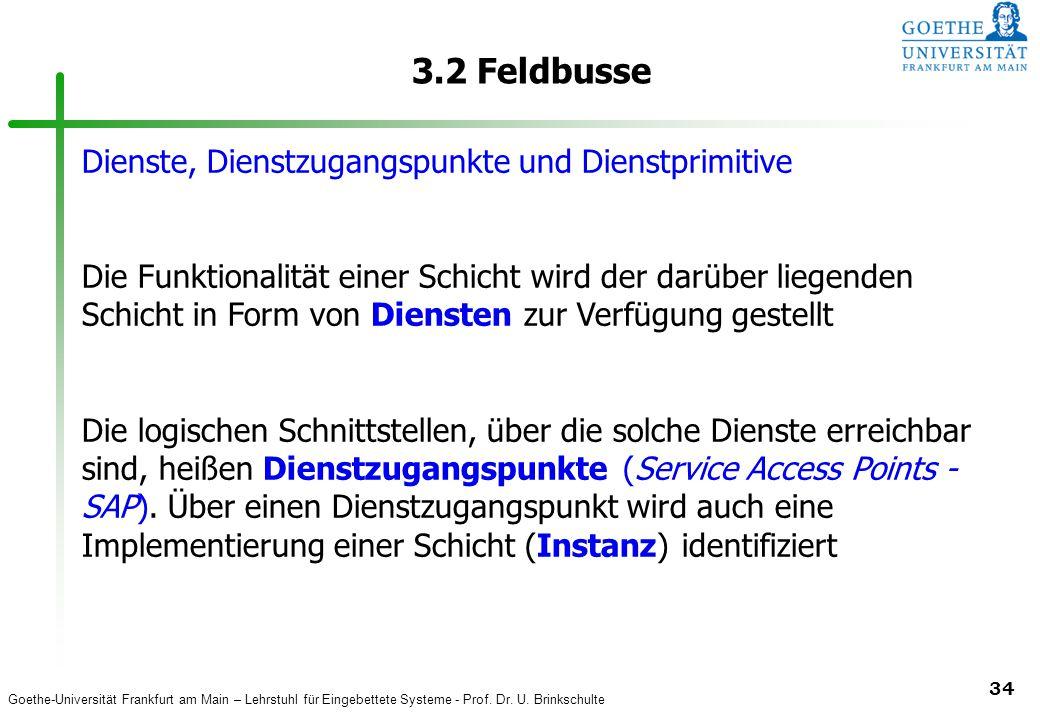 3.2 Feldbusse Dienste, Dienstzugangspunkte und Dienstprimitive