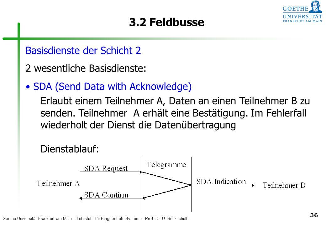 3.2 Feldbusse Basisdienste der Schicht 2 2 wesentliche Basisdienste: