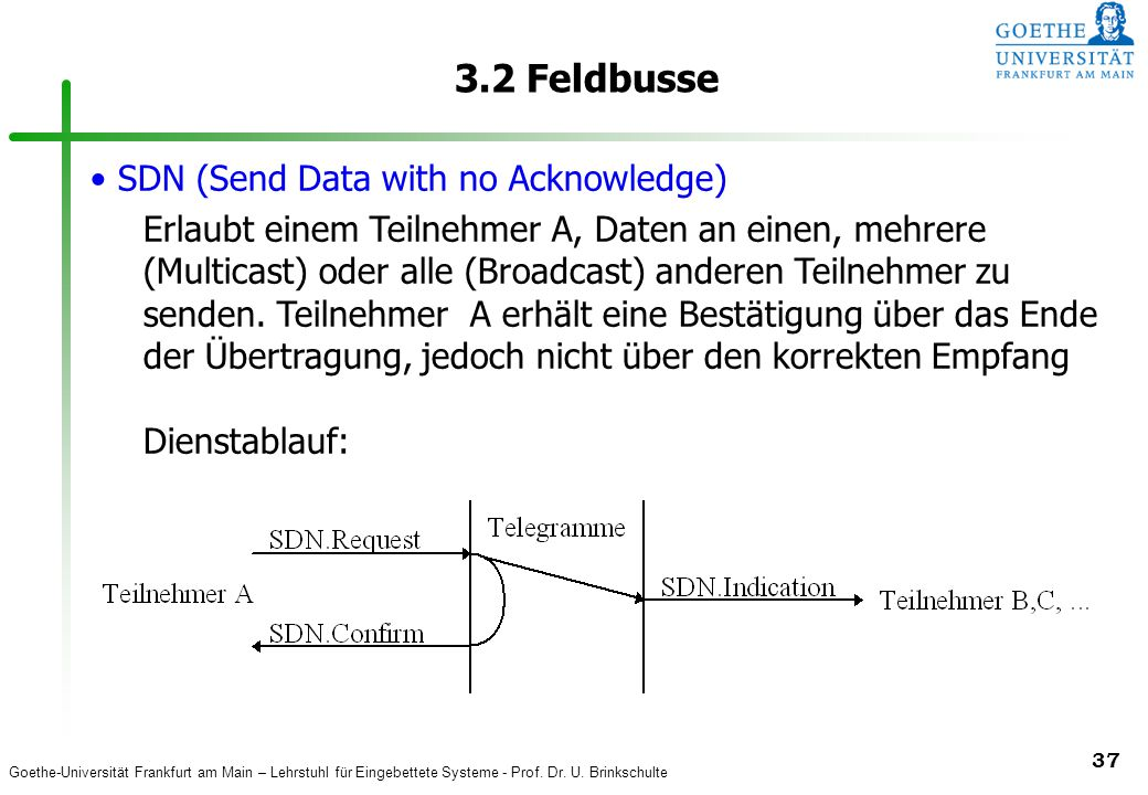3.2 Feldbusse SDN (Send Data with no Acknowledge)