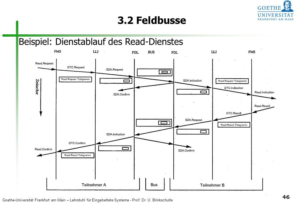 3.2 Feldbusse Beispiel: Dienstablauf des Read-Dienstes