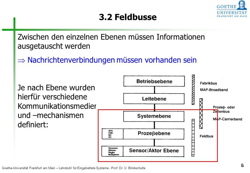 3.2 Feldbusse Zwischen den einzelnen Ebenen müssen Informationen ausgetauscht werden.  Nachrichtenverbindungen müssen vorhanden sein.
