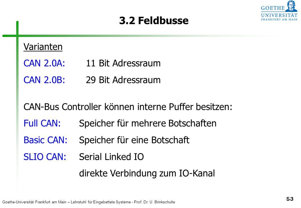 3.2 Feldbusse Varianten CAN 2.0A: 11 Bit Adressraum