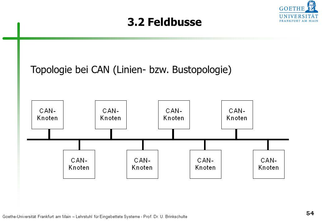 3.2 Feldbusse Topologie bei CAN (Linien- bzw. Bustopologie)
