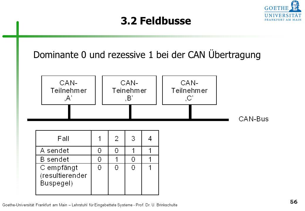 3.2 Feldbusse Dominante 0 und rezessive 1 bei der CAN Übertragung