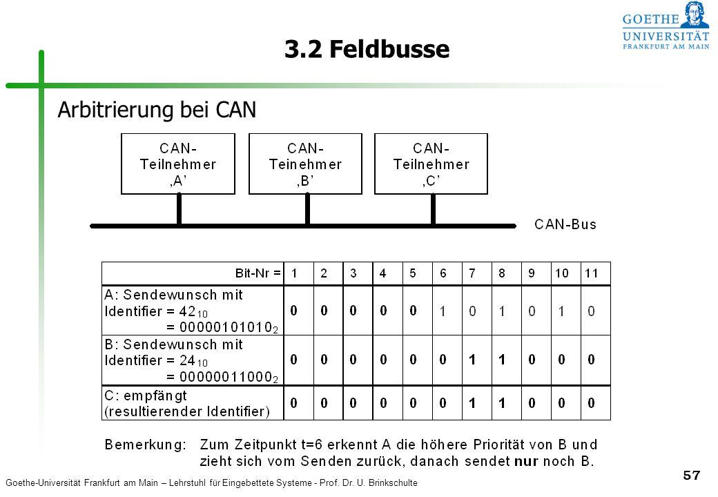3.2 Feldbusse Arbitrierung bei CAN