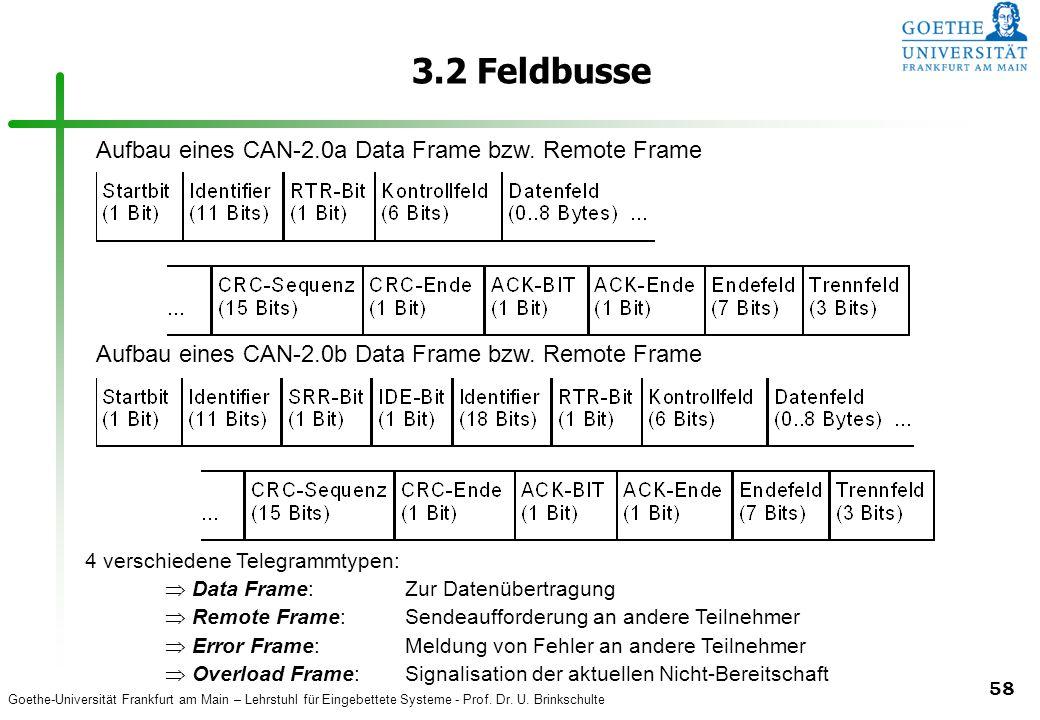 3.2 Feldbusse Aufbau eines CAN-2.0a Data Frame bzw. Remote Frame
