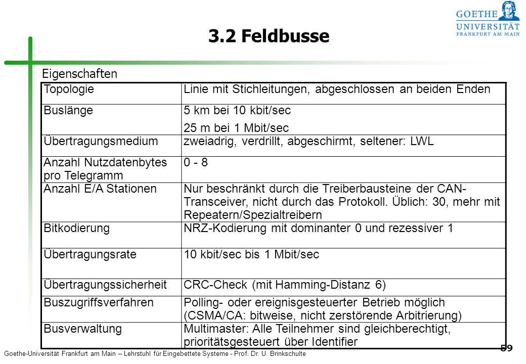 3.2 Feldbusse Eigenschaften Topologie