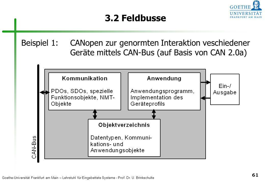 3.2 Feldbusse Beispiel 1: CANopen zur genormten Interaktion veschiedener Geräte mittels CAN-Bus (auf Basis von CAN 2.0a)