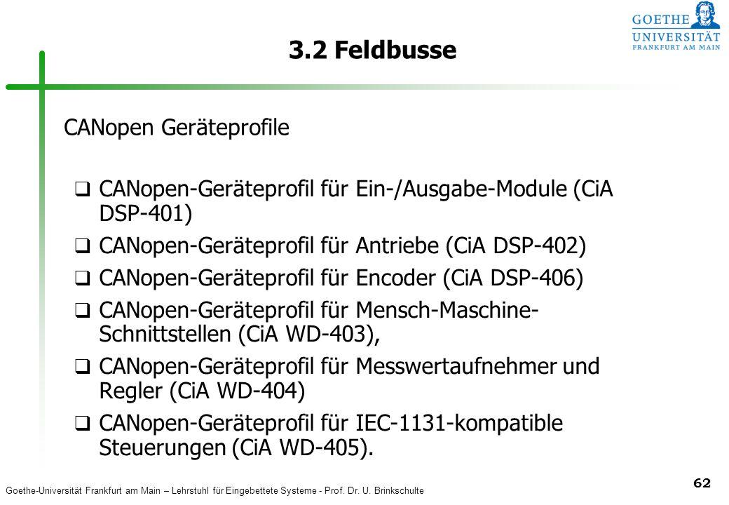3.2 Feldbusse CANopen Geräteprofile