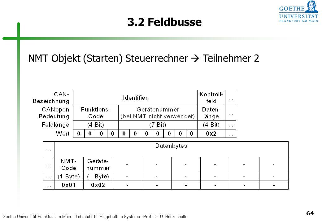 3.2 Feldbusse NMT Objekt (Starten) Steuerrechner  Teilnehmer 2