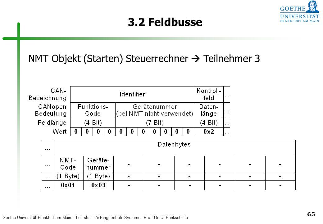 3.2 Feldbusse NMT Objekt (Starten) Steuerrechner  Teilnehmer 3