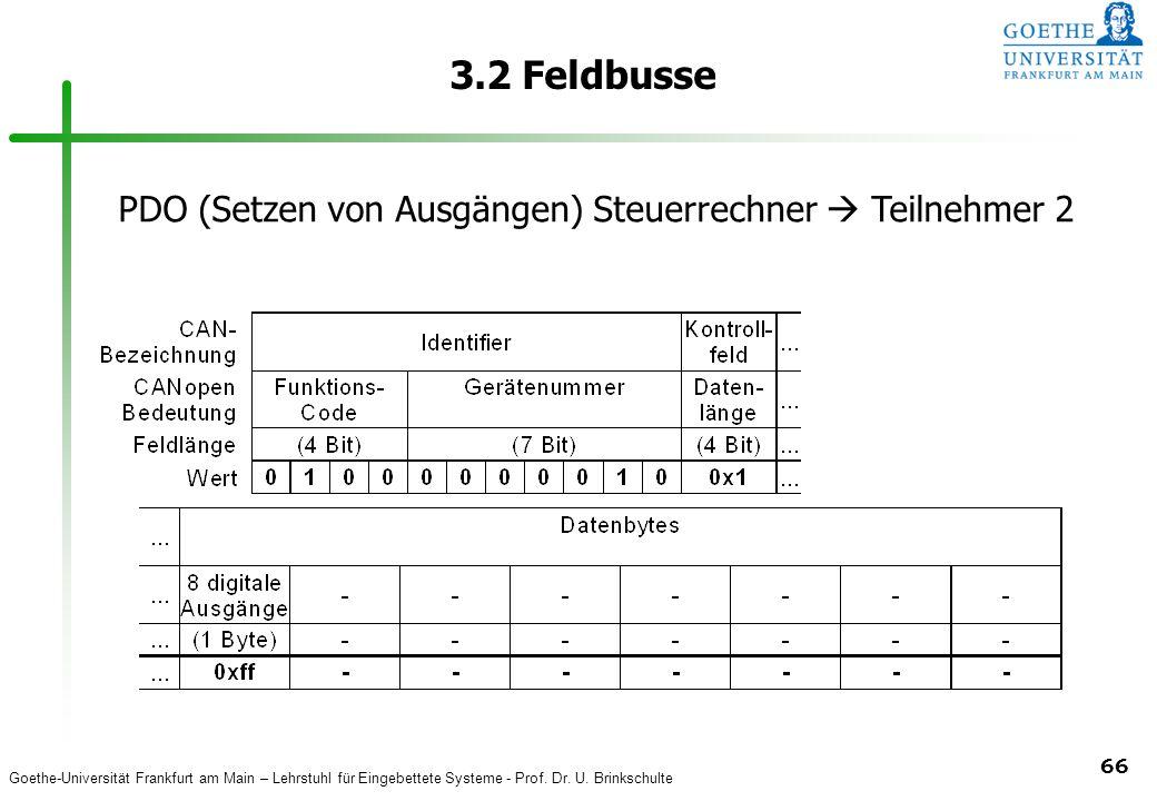 3.2 Feldbusse PDO (Setzen von Ausgängen) Steuerrechner  Teilnehmer 2