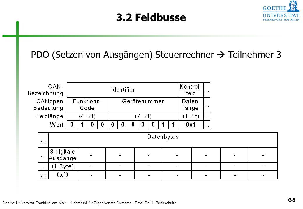 3.2 Feldbusse PDO (Setzen von Ausgängen) Steuerrechner  Teilnehmer 3