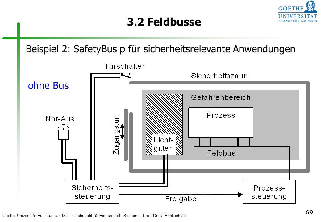 3.2 Feldbusse Beispiel 2: SafetyBus p für sicherheitsrelevante Anwendungen ohne Bus