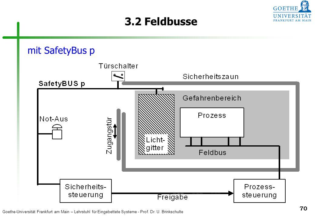 3.2 Feldbusse mit SafetyBus p