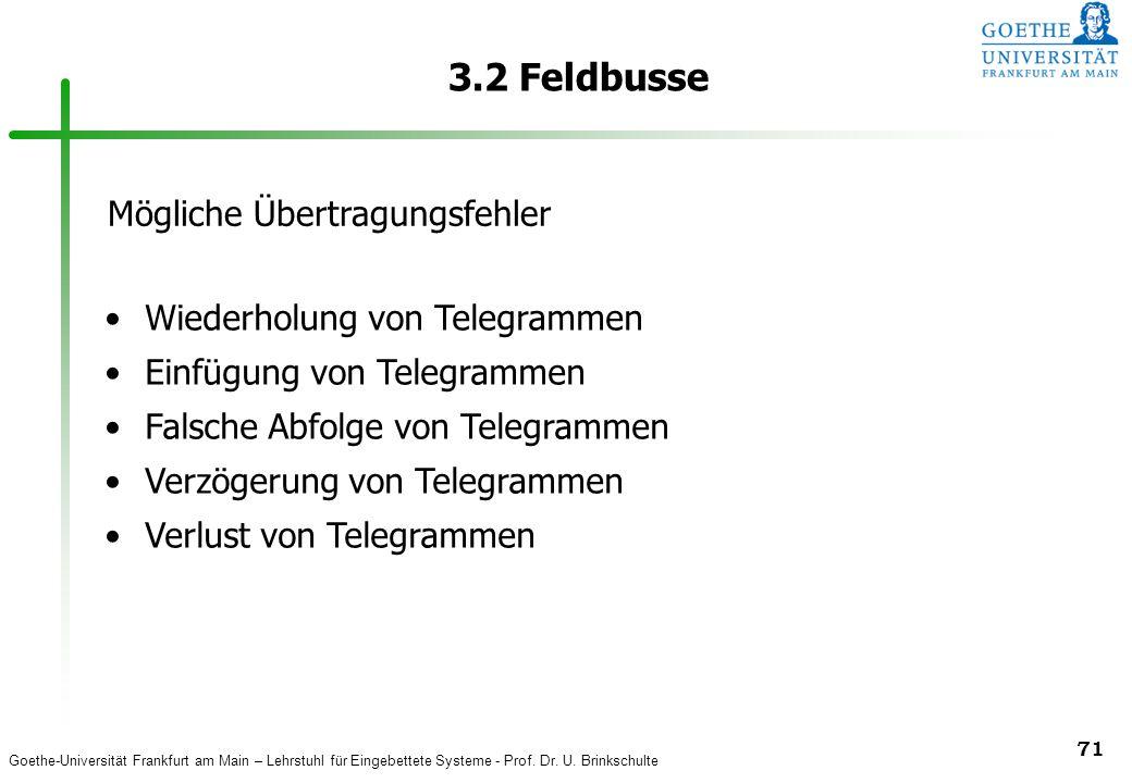 3.2 Feldbusse Mögliche Übertragungsfehler Wiederholung von Telegrammen