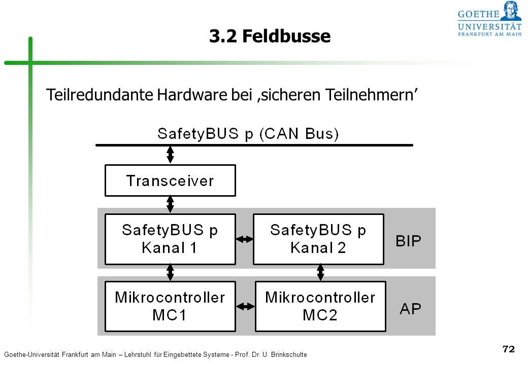 3.2 Feldbusse Teilredundante Hardware bei 'sicheren Teilnehmern'