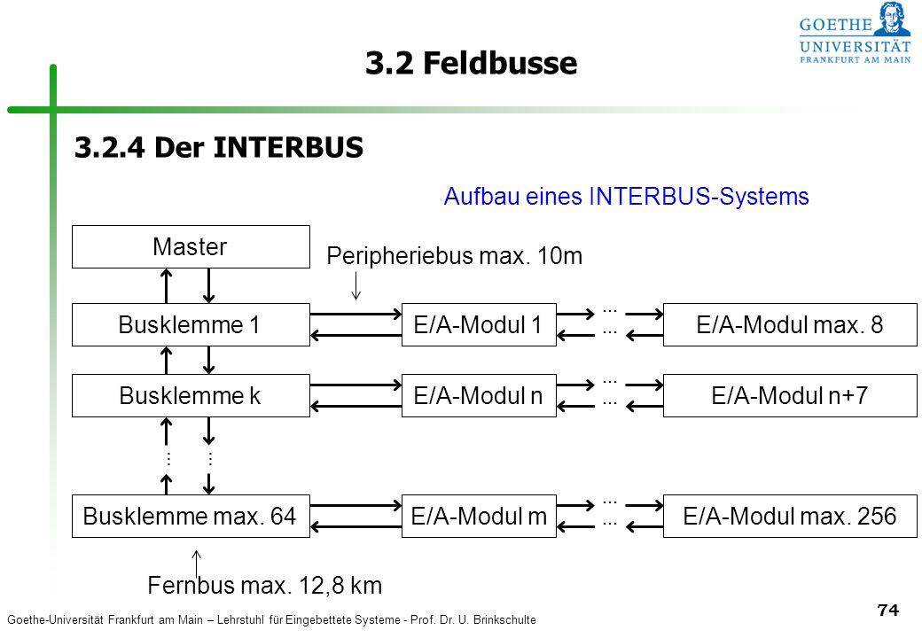... 3.2 Feldbusse 3.2.4 Der INTERBUS Aufbau eines INTERBUS-Systems
