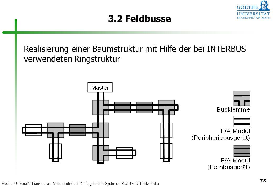 3.2 Feldbusse Realisierung einer Baumstruktur mit Hilfe der bei INTERBUS verwendeten Ringstruktur