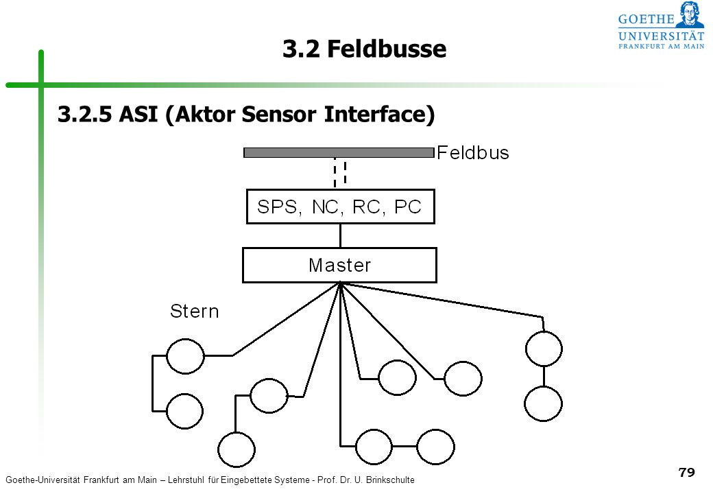 3.2 Feldbusse 3.2.5 ASI (Aktor Sensor Interface)