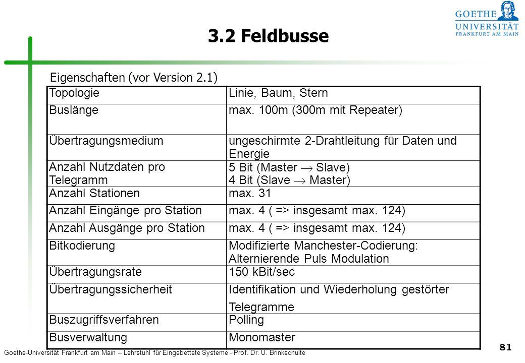 3.2 Feldbusse Eigenschaften (vor Version 2.1) Topologie